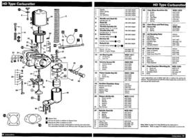 HD_type_carburetter_parts