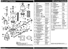 HIF_type_carburetter_parts