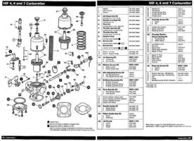 HIF_type_carburetter_parts