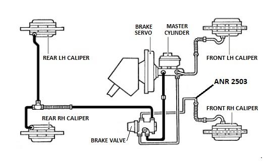 ANR 2503 - Brake Pipe, Brake Valve to Front RH Hose, RHD
