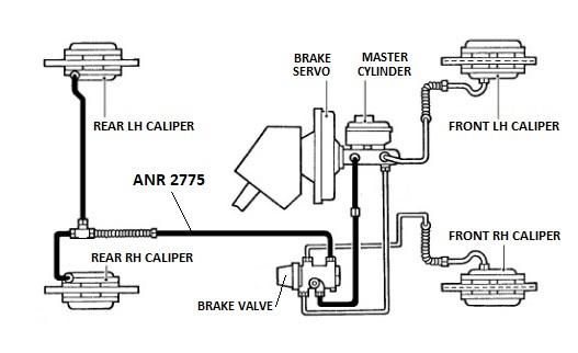 ANR 2775 - Brake Pipe, Brake Valve to Rear Hose