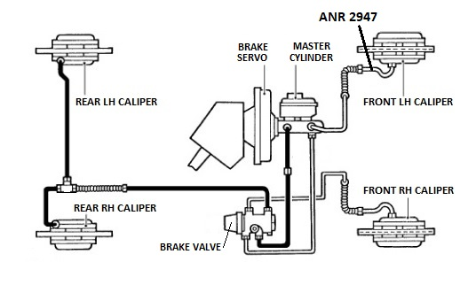 ANR 2947 - Brake Pipe, Hose to LH Caliper, from VIN MA939976 onwards