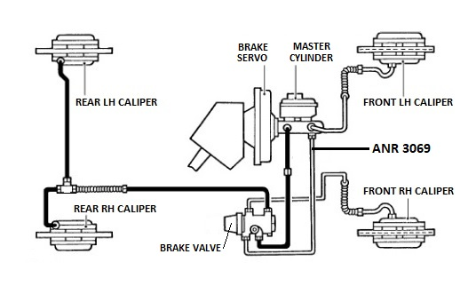 ANR 3069 - Brake Pipe, Master Cylinder to Brake Valve, Front Port, LHD