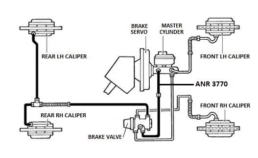 ANR 3770 - Brake Pipe, Master Cylinder to Brake Valve, Rear Port, LHD