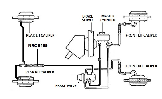 NRC 9455 - Brake Hose, Rear