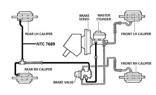 NTC 7689 - Brake Pipe, Connector to LH Rear Caliper