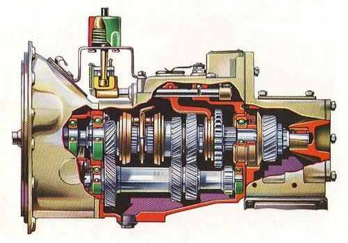 Main Gearbox