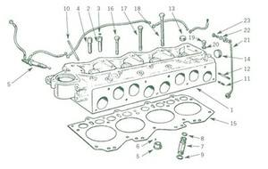 558132 - Gasket, Cylinder Head, Copper material type