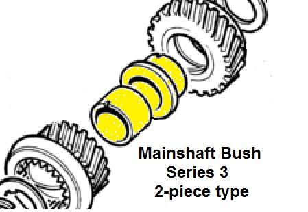 Mainshaft Bush Series 3