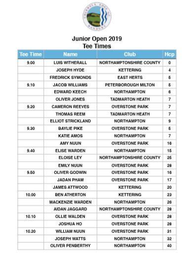 junior open draw 2019 jpeg