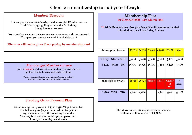 Membership October 2020