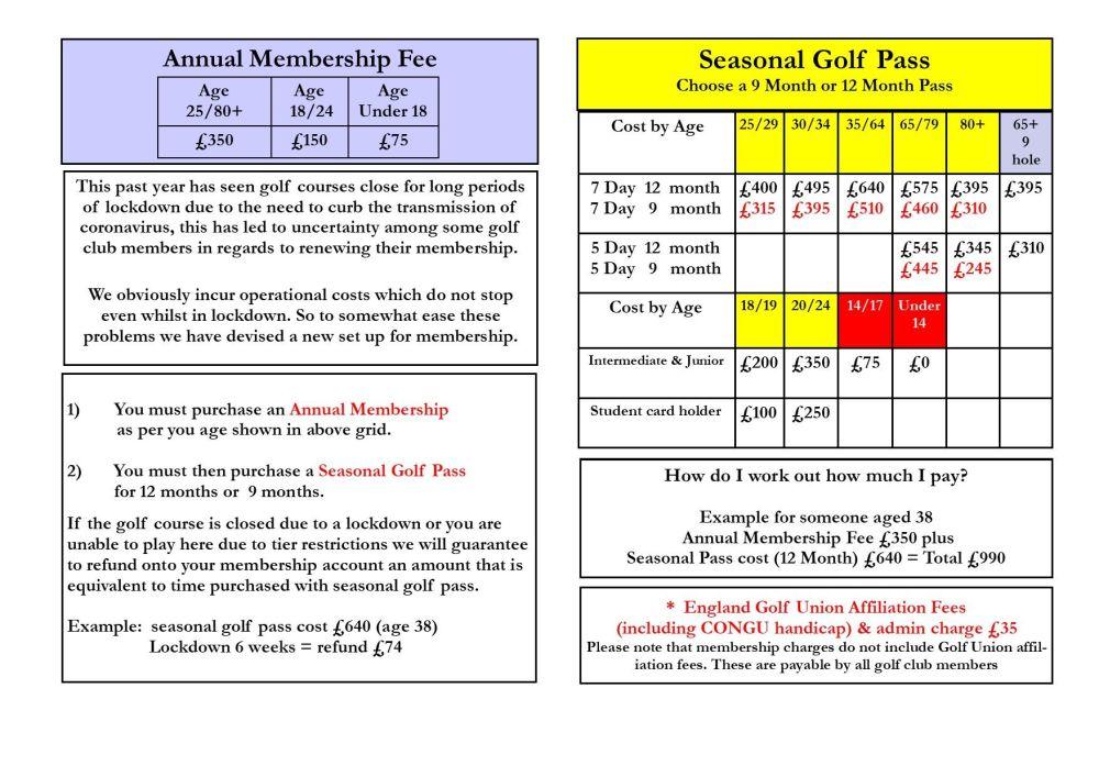 Cherwell membership April 2021 version 5