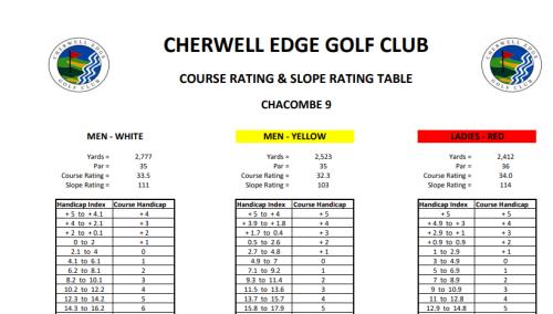 chacombe 9 slope image