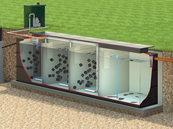 AquaPod sewage treatment process