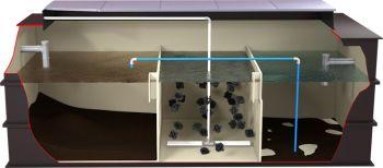 APEX_Sewage treatment plant_Cross Section