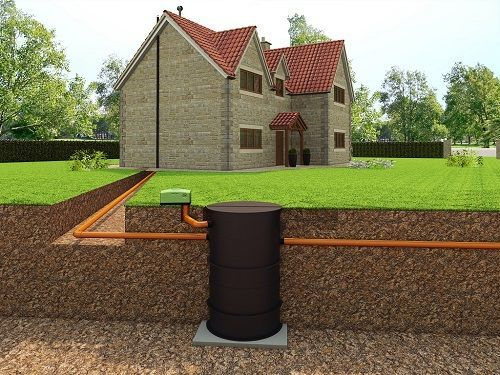 Vortex sewage treatment plant _House Installation