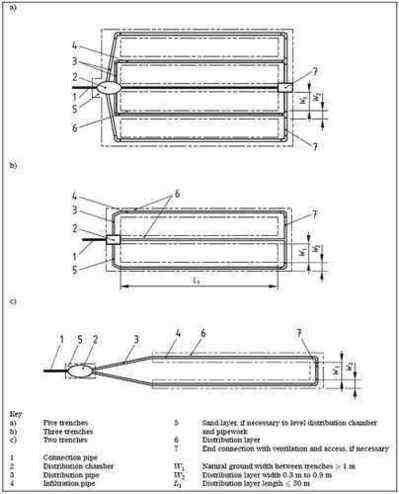 Septic tank soakaway design drawing