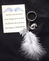 Baby Passing Keepsake Keyring