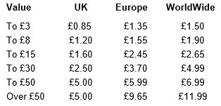 Cyprus Stamps Postage Costs - page list