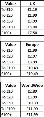 Postage costs table Sept 2020 image file