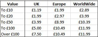 Postage costs table Sept 2020 landscape layout