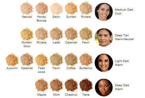 jane iredale pressed colours 2