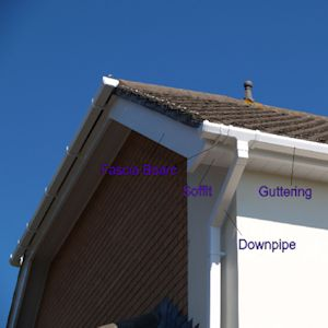 300 x 300 Roofline with labels
