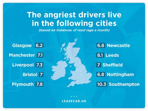 The angriest cities behind the wheel in the UK