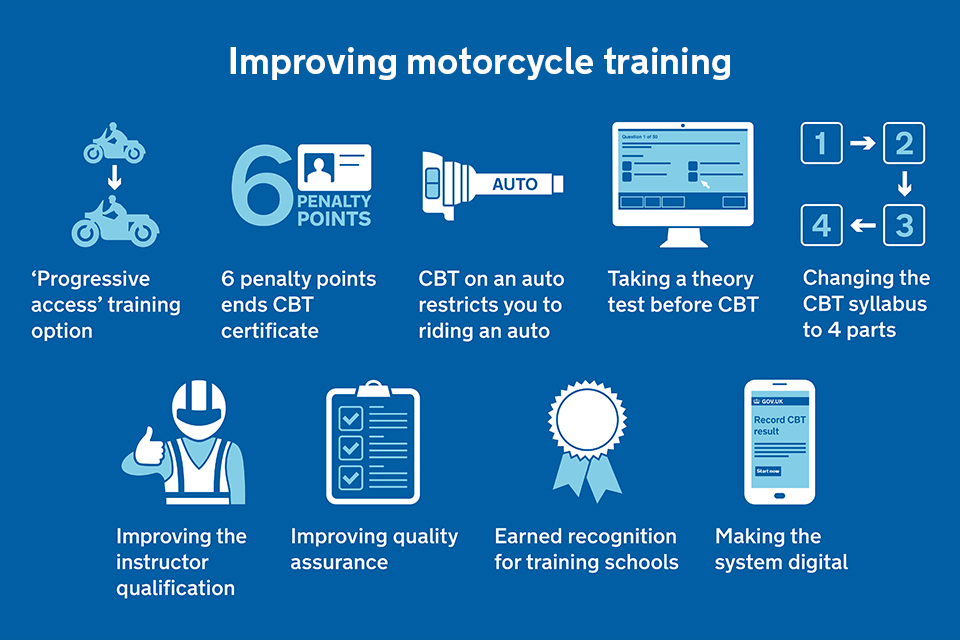 Improving training to help you through a lifetime of safe riding