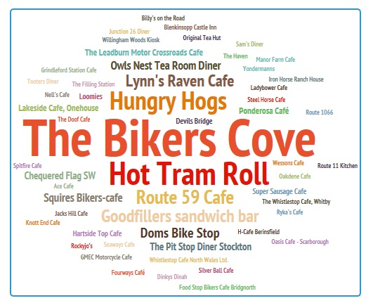 The final week of the poll to find the favourite Biker Friendly Cafe in the