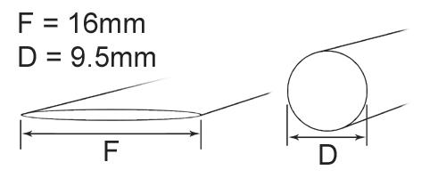 9.5mm