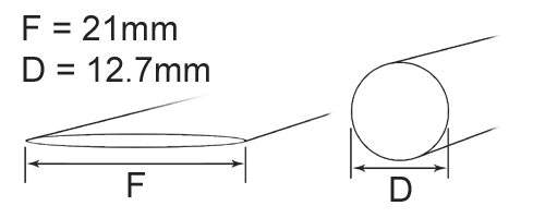 12.7mm