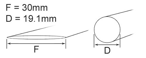 19.1mm