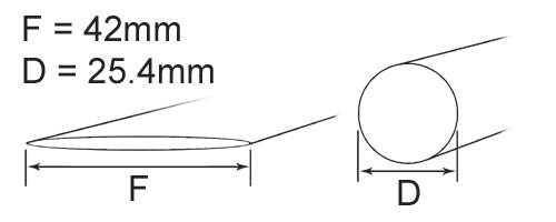 25.4mm