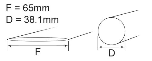 38.1mm