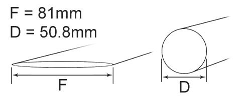 50.8mm