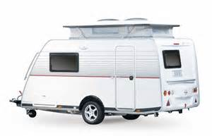 Awnings for Kip Caravan range