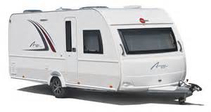 Awnings for the Burstner Caravan range