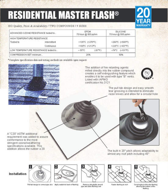 residential master flash for web