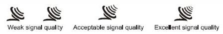 signal indicator