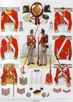 Redcoats - various Historical periods