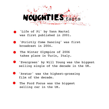 noughties facts