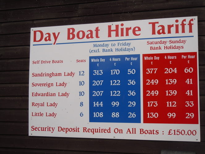 London boating prices