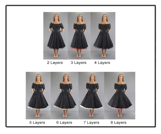 Petticoat-Layers-Fullness-Volume