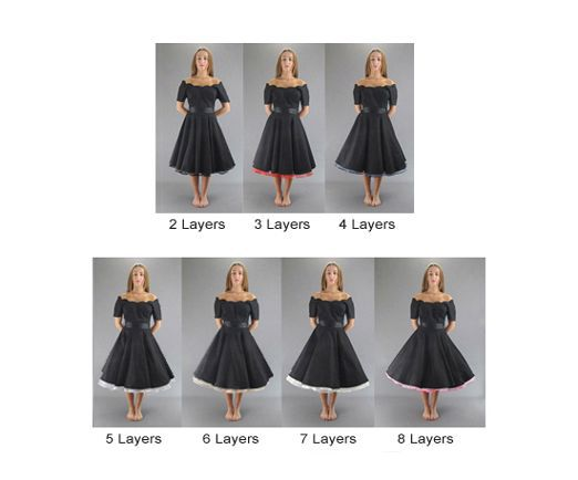 Petticoat Fullness Layers