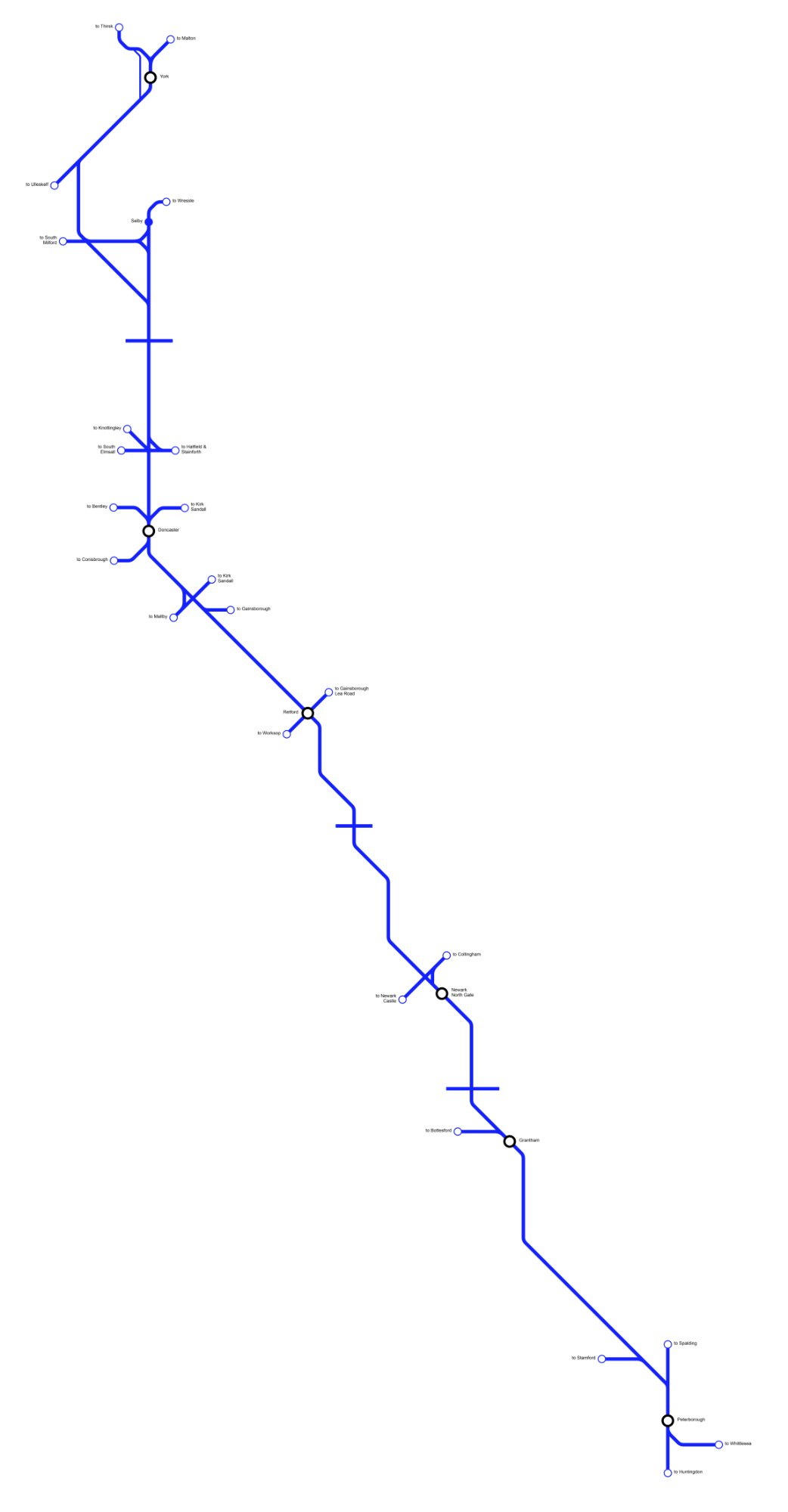 Image showing a map of the East Coast Main Line Modern: York - Peterborough route