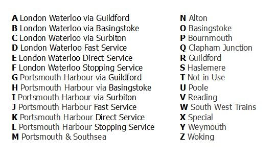 Image showing the Portsmouth Direct Line Class 450 destination list.