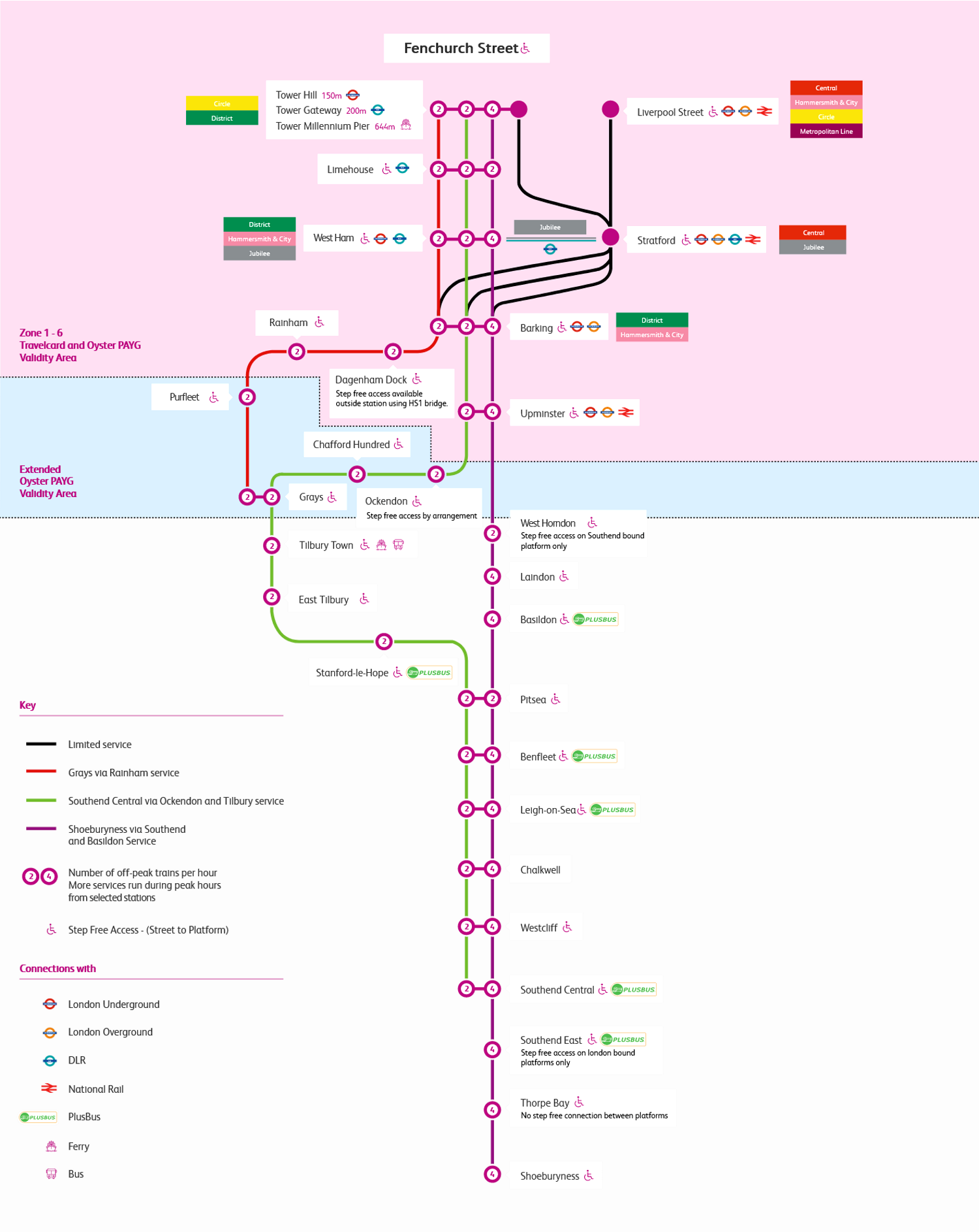 Image showing the c2c route map circa 2019.