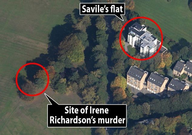New savile ripper murder scene