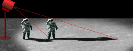 00098 elongated shadow explained